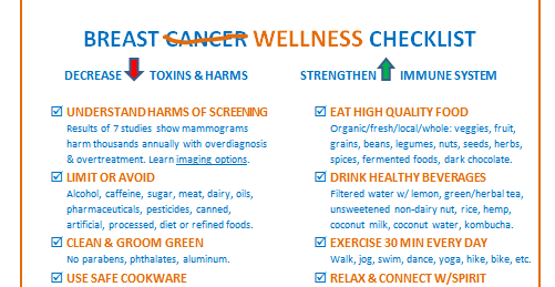 checklist updated